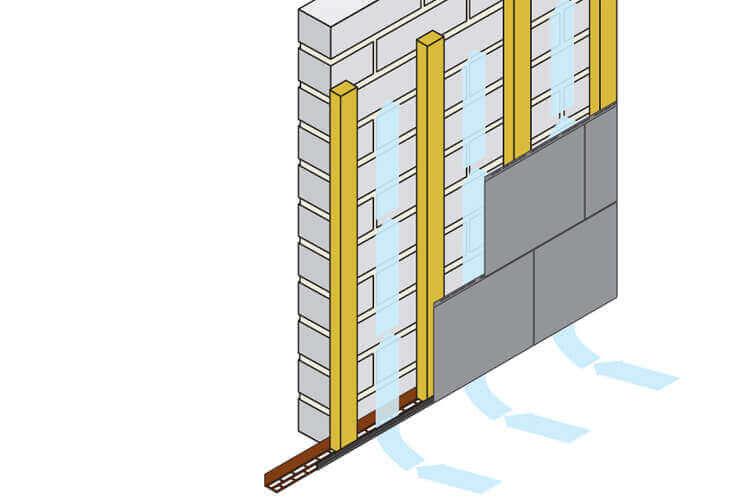 Unterkonstruktion Fassadenplatten